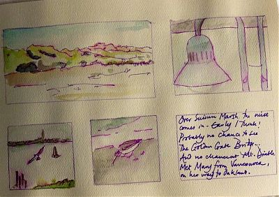 Sketches from the train: pen and wash
