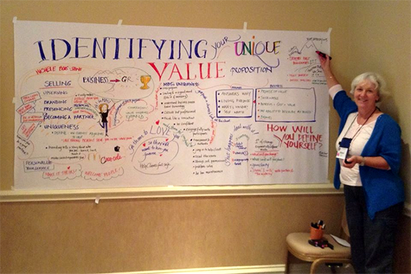 Graphic Recording in New York